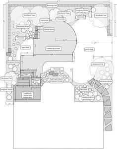 backyard landscape planning made easy