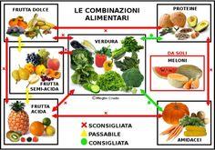 Tutti pensiamo che mangiare frutta significhi comprarla, sbucciarla, affettarla e portarla alla bocca. Ma non è così semplice e banale. È i...