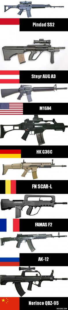 Which one is your favorite assault rifle?