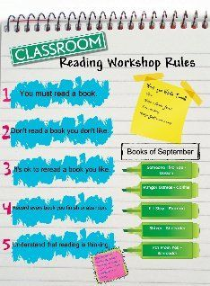 Classroom Reading Workshop Rules. Give students choice but make sure they understand the expectations.