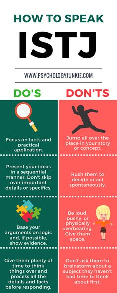 Easy tips for communicating with the #ISTJ in your life! #MBTI