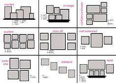 Gallery 1 in photo wall art hanging photos frame layout picture arrangements arrangement on 3 frames Photo Arrangements On Wall, Photowall Ideas, Ideas Prácticas, Hanging Photos, Hanging Frames, Photo Hanging, Hanging Pictures On The Wall, Frames Decor, Empty Frames