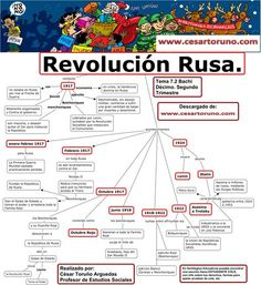 4. Revolución Rusa 2 Study History, History Facts, Russian Revolution 1917, Telling Stories, Modern History, Study Motivation, Kids Education, Social Studies, The Past