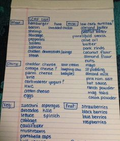 Good starter grocery list for this WOL.  Watch the low carb tortillas tho till you get keto-adapted.  Thanks for the pic, Nicole from the LCHF FB group! :)