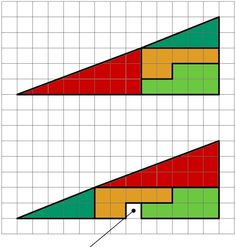 Logic Puzzles   THE SOPHIST: TWO SIDES TO EVERY QUESTION.   Click for solution