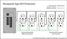 kitchen-wiring-diagram-blueprint | Lt Design - Final Project ...