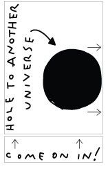 Blik Wall Decals: Hole to Another Universe