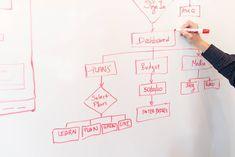 What are ER Diagrams in SQl? How to represent them? Mobile Marketing, Digital Marketing, Virtual Whiteboard, Standard Operating Procedure, Presentation Skills, Presentation Techniques, Effective Presentation, Paradigm Shift, Strategic Planning