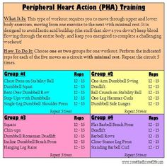 Peripheral Heart Action Training - 4 Workouts To Try via Sweet Tooth, Sweet Life