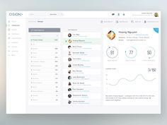 Dello Dribbblers,  Influencers Dashboard for PR Web Application. More screens is coming  Please check attachment to see bigger size.  Designed with love. Interactive Labs, HCMC.  Thanks for watchin...