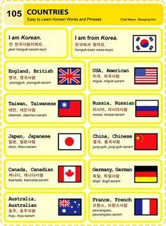 Language 한국어 – Easy Korean Series 105 All Rights Reserved for The Korea Times.All Rights Reserved for The Korea Times. Learn Basic Korean, How To Speak Korean, Korean Words Learning, Japanese Language Learning, Easy Korean Words, Sons Do Alfabeto, Learn Korean Alphabet, Learn Hangul, Korean Writing