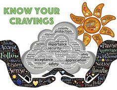 Le emozioni sono vibrazioni, onde elettromagnetiche che scuotono sia interiormente che fisicamente; si sentono anche nel corpo in qualche modalità e misura. Le Emozioni fanno parte di noi e sono dei messaggi da decodificare e da riportare alla coscienza per conoscersi meglio e per evolvere interiormente... #naturopatia #benessere #autoconoscenza #meditazione #metafisica #esoterismo