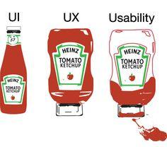The Importance Of Evaluating UX http://www.measuringu.com/blog/evaluating-ux.php #UX