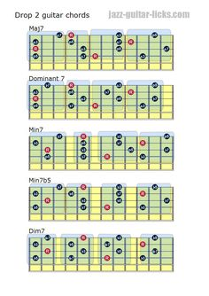 Drop 2 chords for guitar Guitar Chords And Scales, Jazz Guitar Chords, Music Theory Guitar, Guitar Chord Chart, Music Guitar, Playing Guitar, Learning Guitar, Easy Guitar, Guitar Tips