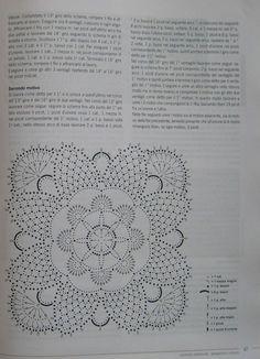 شغل ابره NEEDLE CRAFTS: مفرش كروشيه مستطيل بوحدات بالباترون - rectangular crochet doily