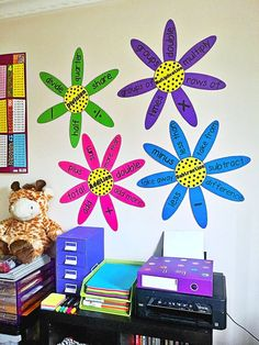 Math wall flower display. Great to help students become familiar with terminology associated with the operations including addition, subtraction, division and multiplication.