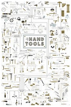 Giant Cypress: Only two Japanese tools, both saws. So sad. (The Chart of Hand...