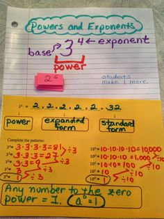 Exponents- you can see the expanded form when pulled out all the way!    Equation Freak: foldables