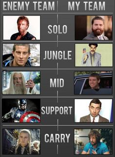 league of legends #gaming #geek  Every Time!