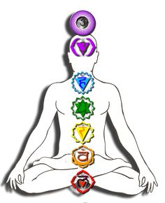 Image from http://blog.beruby.com/us/files/2011/07/Chakras.png.