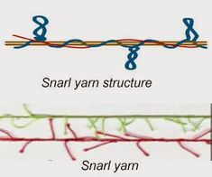 Snarl yarn with structure