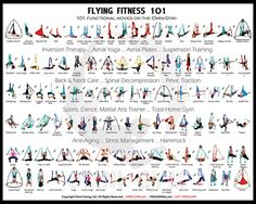 yoga swing pose poster | dance | Pinterest | Yoga, Swings and ...