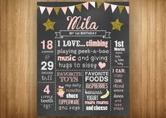 Pale Pink Star Birthday Chalkboard Poster Twinkle Twinkle Little Star Gold Pale Pink Light Pink White Girl Stats Favorites Weight Height Baby 1st Birthday, Birthday Board, First Birthday Parties, First Birthdays, Birthday Ideas, Happy Birthday, 1st Birthday Chalkboard, Chalkboard Poster, Star Party
