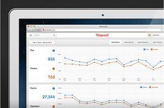 Pinterest Analytics: This Week in Social Media