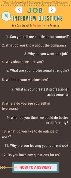 130 Best Interview questions and answers images in 2019