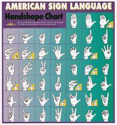 1000 images about asl english alphabet handshape charts