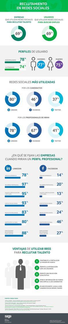 Reclutamiento en Redes Sociales #infografia #infographic #empleo #rrhh