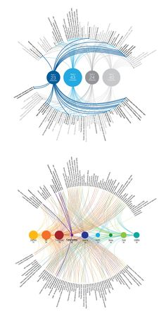 Data Visualization : Patent Data Mapping Info Graphics on Behance Information Design, Information Graphics, Information Visualization, Big Data Visualization, Graphisches Design, Design Trends, Concept Diagram, Design Graphique, Grafik Design
