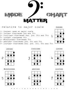 29 Best Bass Guitar Lessons For Beginners Bass Guitar Scales, Bass Guitar Notes, Bass Guitar Chords, Learn Bass Guitar, Guitar Chord Chart, Bass Guitar Lessons, Jazz Guitar, Guitar Tips, Guitar Pedals