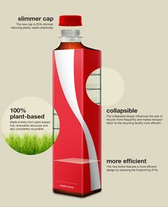 I CHALLENGE YOU!  eco conceptual product design, this designer did the work on a great idea, how about we pinterest addicts each send an e-mail to Coke, Pepsi, and any other bottle user you can think of and get his design on the shelves, put a little more green in our world, and a little jingle in this good persons pockets?
