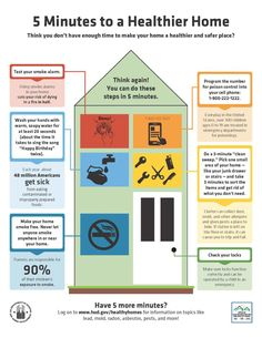Simple things you can do to make your home healthier. Tips from HUD.