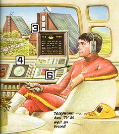 Retro Future - Retro Futurism - Vintage Sci Fi  - Future Home
