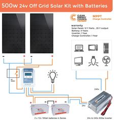 The 16 best solar panels images on pinterest solar energy solar off grid solar system wiring diagram merzie for the most incredible and interesting off grid solar asfbconference2016 Image collections