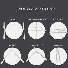 Jak sygnalizować poszczególne etapy posiłków?