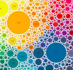 big data - Google 搜尋
