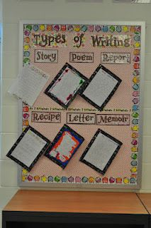 4th Grade~ Types of Writing. I like this idea to show the different kinds of writing on the wall next to one another so students can see that each kind is different and how.
