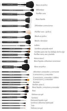 My Beauty Spot Blog | Tipos de brochas - Makeup Brushes