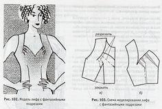 Моделирование выреза горловины... <3 Deniz <3
