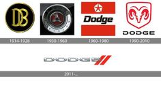 The cars with the Dodge logo is the quintessence of all true American. The history of the brand is inextricably linked with the history of the country. Dodge Logo, Logos Meaning, Hood Ornaments, Dodge Trucks, Old Ads, Engineering, History, Cars, Tattoos