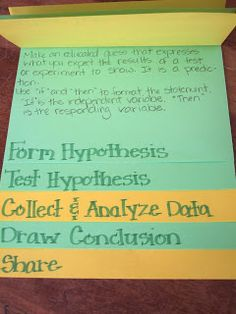 The Inspired Classroom: Scientific Method Foldable. Love this site. So much good stuff.