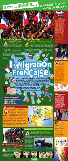 Esta infografia es en Francia, y habla sobre los desafios. Por ejemplo, 34% de los inmigrantes son de Europa.