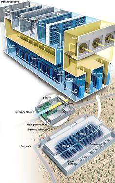 datacenter-facebook.jpg (665×1055)