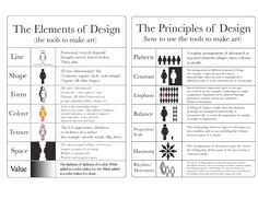 Visual representation of elements and principles of design in a flow chart
