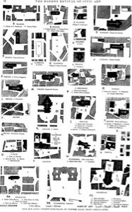 ARCHITECTURE + URBANISM: Camillo Sitte: City Planning According to Artistic Principles (1889)