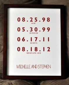 first wedding anniversary gift guide paper gift ideas stuff
