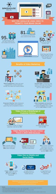 5 Tips for Using Video in Your Social Media Marketing Strategy [Infographic]